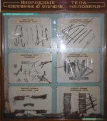 Инородные тела, извлеченные при операциях