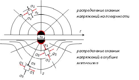 Прикрепленное изображение: контакт  герца.png