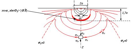 Прикрепленное изображение: контакт  герца 2.png