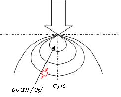 Прикрепленное изображение: поля напряжений 4.png