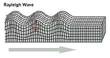 Прикрепленное изображение: 220px-Rayleigh_wave.jpg