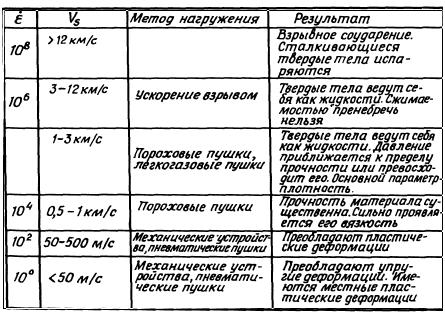 Прикрепленное изображение: таблица.png