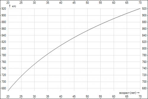Прикрепленное изображение: Graph2.png