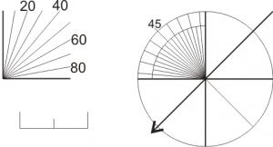 Прикрепленное изображение: angle_scale001.gif