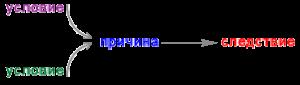 Прикрепленное изображение: wrongPSS02.gif